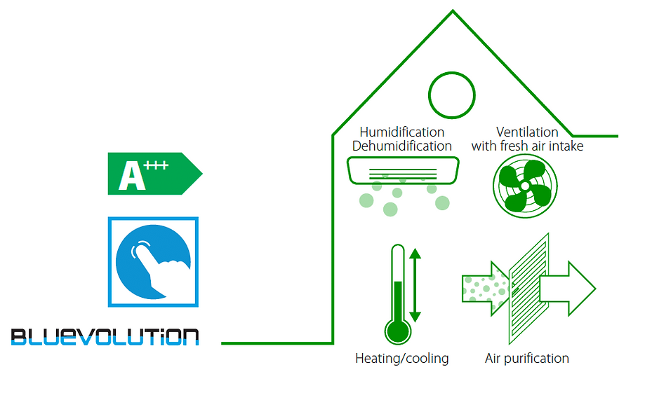 Air Conditoning diagram