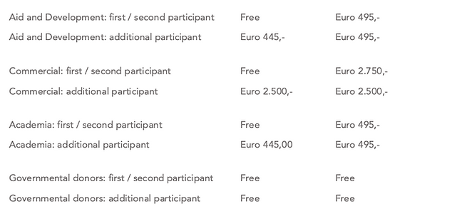 Conference Fee 2019