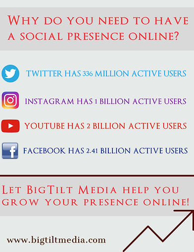 social media statistics, social media, social media marketing, business, business growth