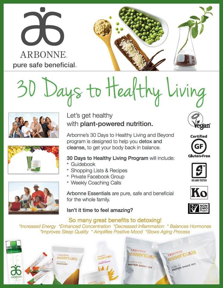30 Days to Healthy Living Overview.jpg