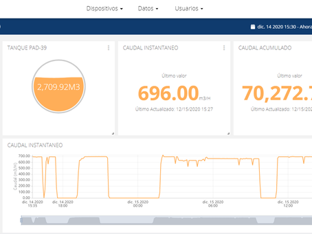+1M de datos por día procesados en tiempo real con INAUCO - IIoT en acción!