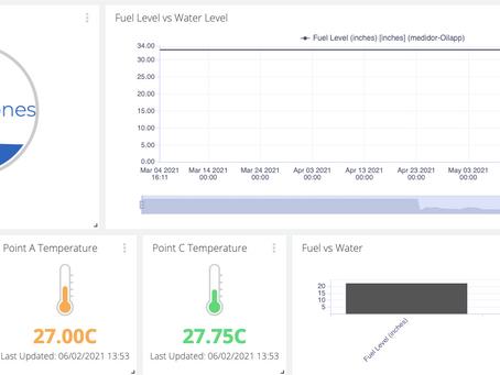 Grey Matter de Republica Dominicana ya esta midiendo y analizando calidad de combustible con Itokii