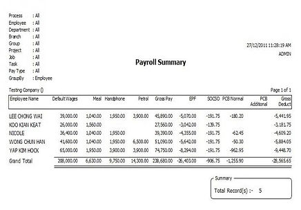 SQL Payroll Summary