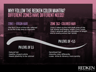 Glossing & why permanent colour should only ever be applied your roots