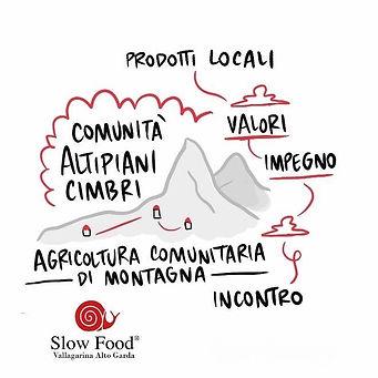 slow food logo (1).jpg