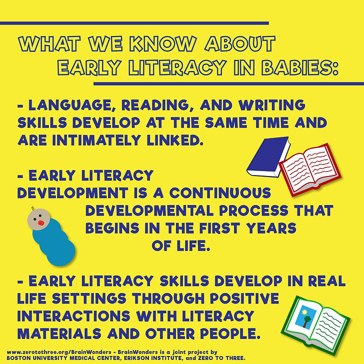 What we know about early literacy