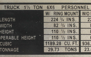 New 6x6 Data Plate: WC62/WC63 Weight & Dimensions