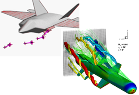 Aerodynamic and Simulation Software