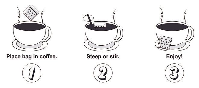 Nutz 4 Coffee Instructions