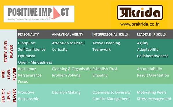 Positive Impact Behavioural Framework.JP
