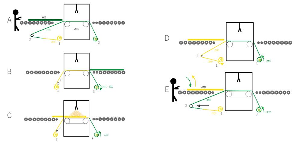 Superfici Mini Reflex Operations Diagram