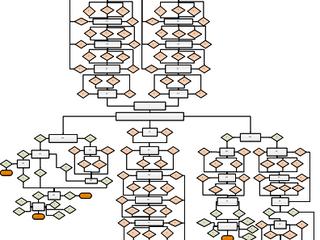 Эвристические алгоритмы