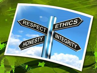 Мораль и потребности (концепция удовлетворения А. Маслоу)