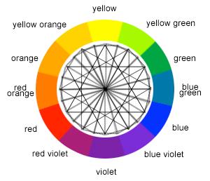 greta mae - colour theory in interior design