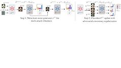 multiple-perturbations-divyam.png