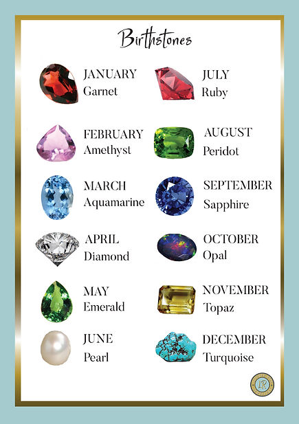 Chart showing monthly birthstones