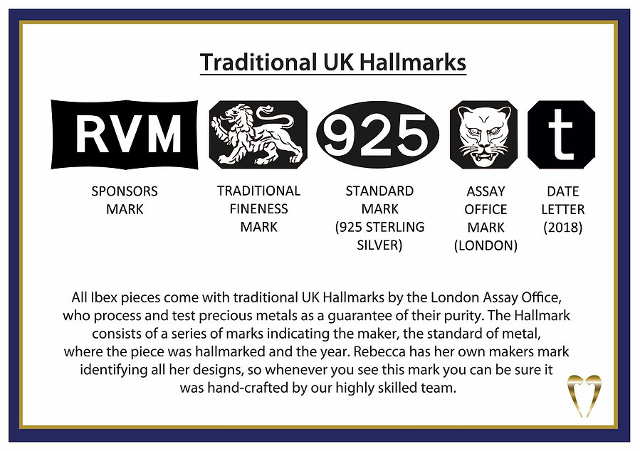 Traditional UK Hallmarks explained