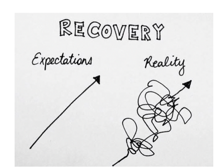 Recovery doesn't look like what you think it should. Recovery is messy.