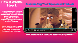 2.  Meanwhile - Creators tage their sponsored products for a sync to ecommerce sites