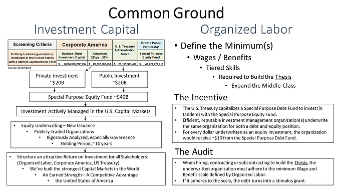 Investment Capital - Organized Labor (1).png