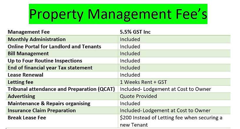 Property management Fee's_edited.jpg