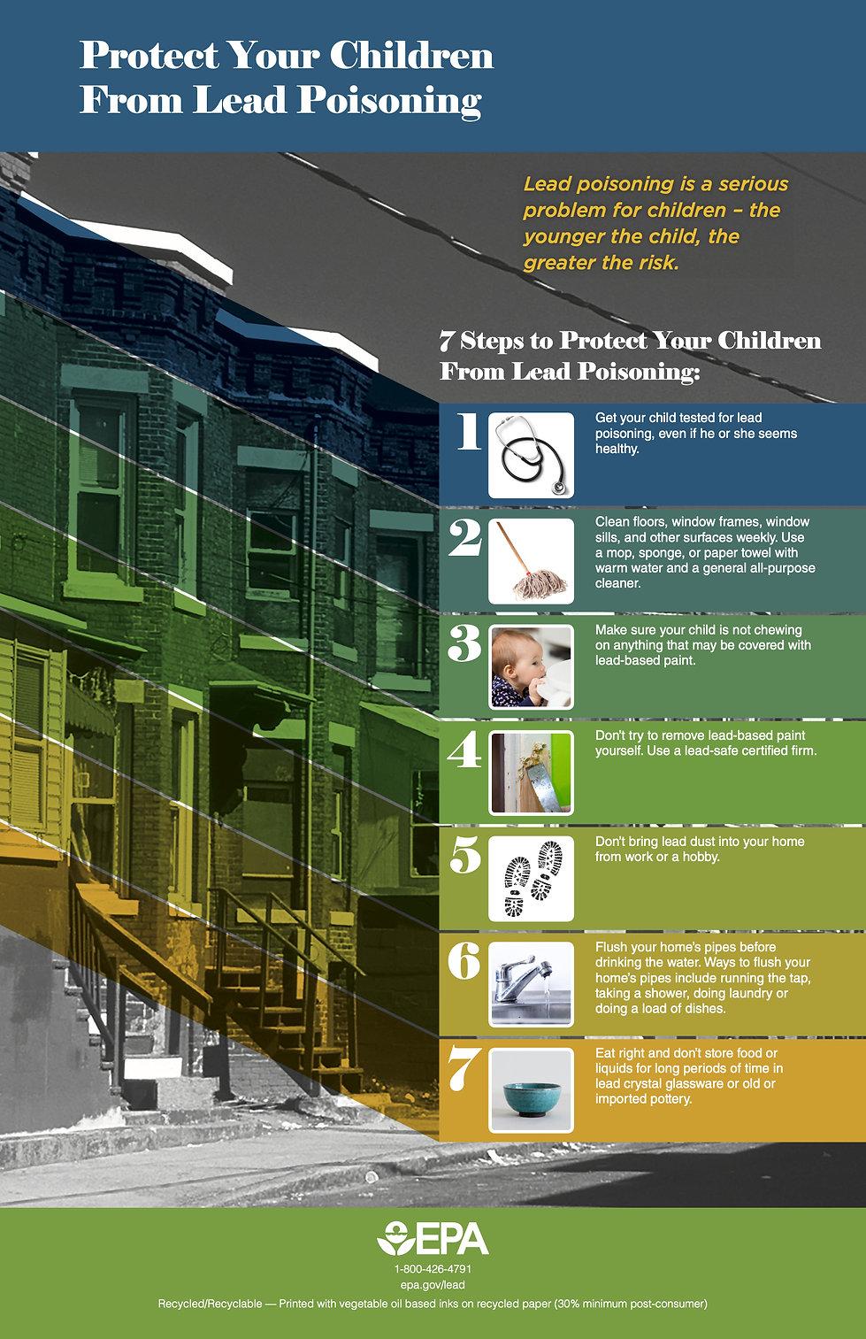 Lead Poisoning 2.jpg