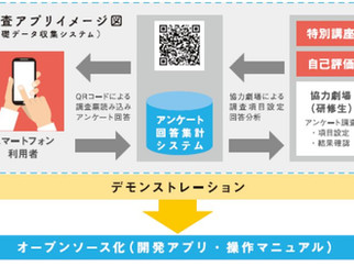 文化庁 大学における文化推進事業