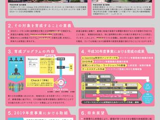2019年度 文化庁|大学における文化芸術推進事業」ポスターセッション参加報告