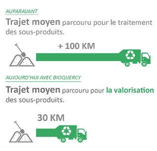 TRAJET-camions-bioquercy2.jpg