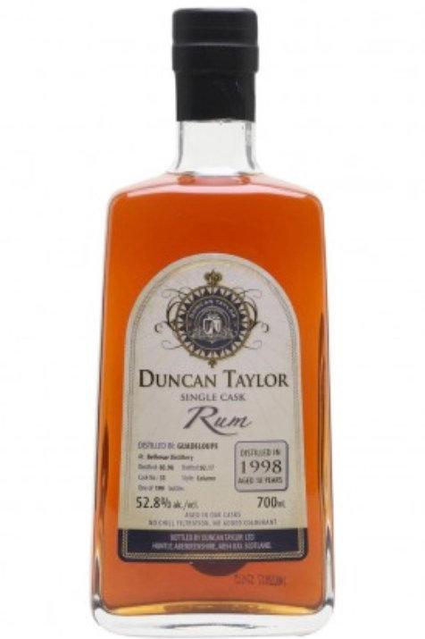 Duncan Taylor Guadeloupe 1998 - 18yo