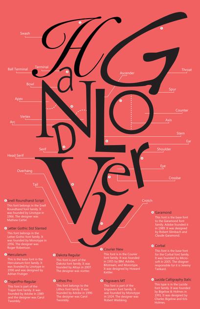 HandGlovery Poster Design