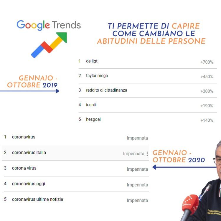 ricerche-google-trend-gennaio-ottobre-2019