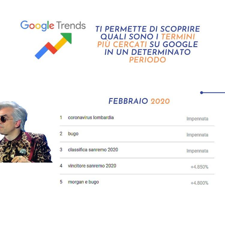 risultati-ricerche-febbraio-2020
