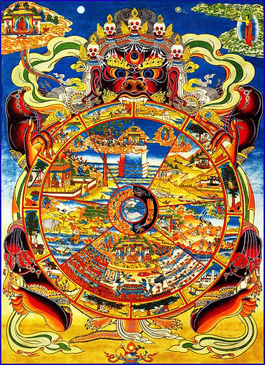 Buddhism wheel of life