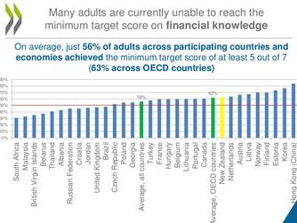 ОЭСР презентовала результаты международного исследования финансовой грамотности взрослого населения