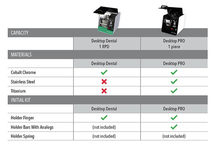 dlyte-comparative-desktop-machine.png