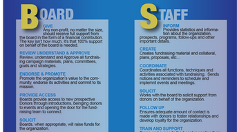 The Role of Board and Staff in Fundraising