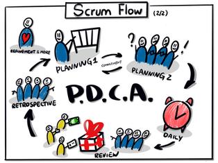 Scrum Flow.PNG