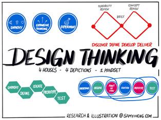 Design_Thinking_.jpg