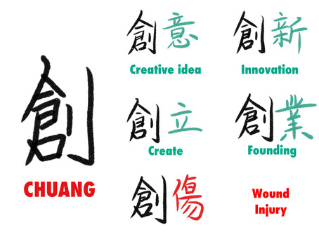 Why Entrepreneurs or Innovators should learn some Chinese