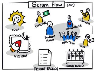 Scrum Flow 00.PNG