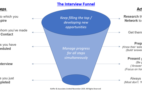 The Interview Funnel