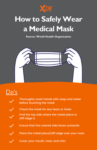 How to Safely Wear a Mask.