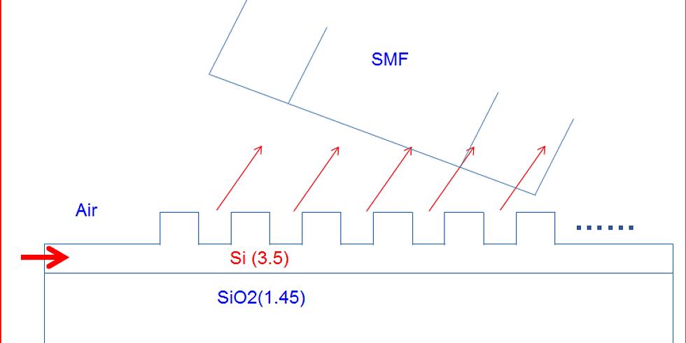 [線上研討會]Grating Coupler Design in OptiFDTD