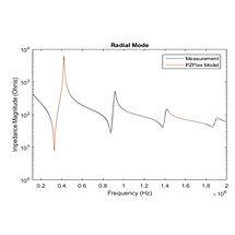 material-characterization-tools-460x460.