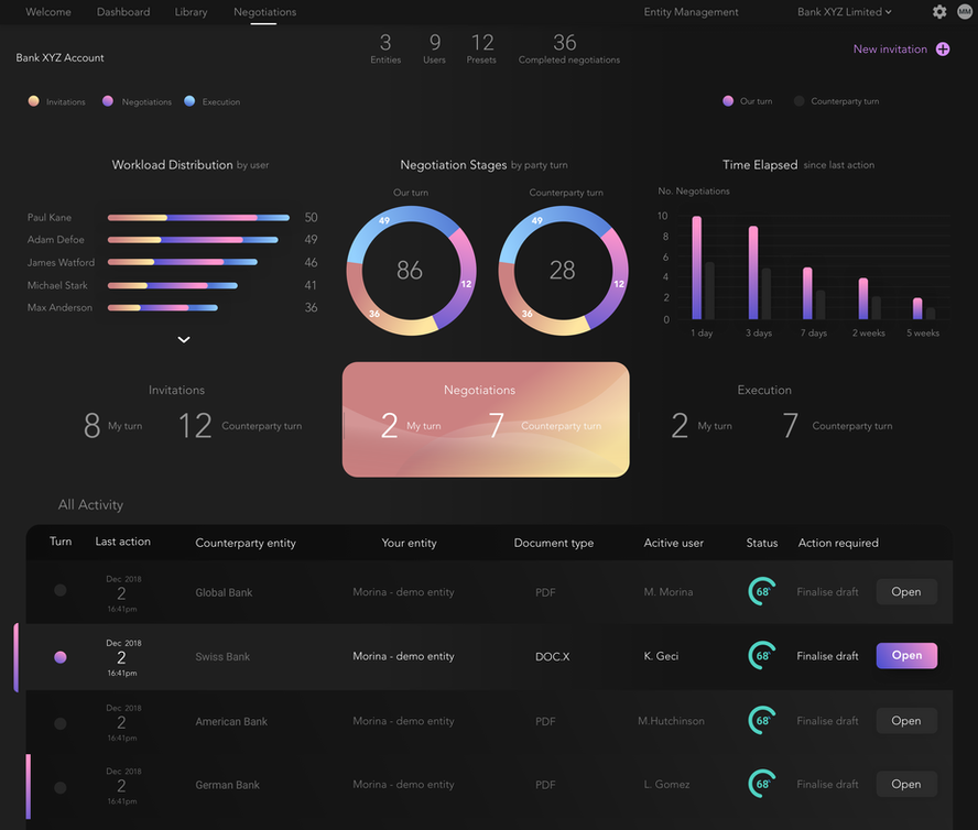 Dashboard Copy 3.png