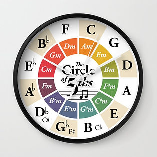 circle-of-fifths-music-theory-wheel-clas