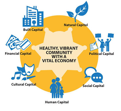 Community Capital Graphic.jpg