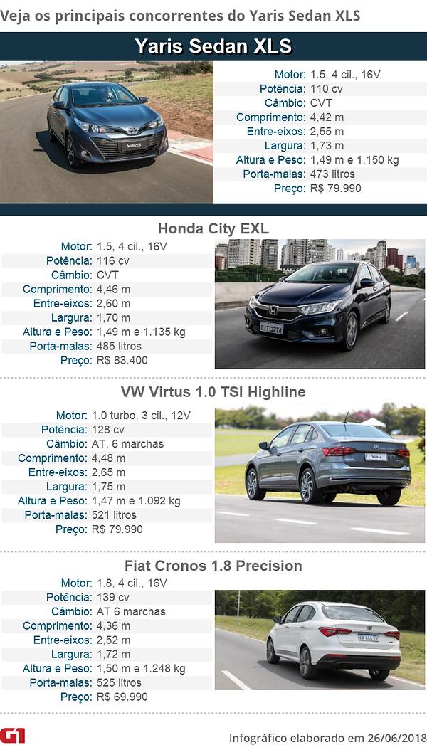 Toyota Yaris Sedan XLS: primeiras impressões A97e99_377f47495d324dacbb3ab8fb9a0b22bd~mv2_d_1600_2794_s_2