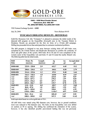 Gold-Ore-Report-2004-07-1.png
